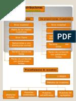7. Distribuciones muestrales
