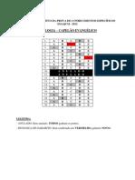 2012 - Exército - GABARITO (Apenas Teologia)