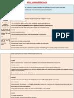 Atos Administrativos_tabela Resumo