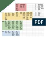 Fantasy Football Draft Sheet - Tiers