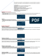 Finance Cheat Sheet