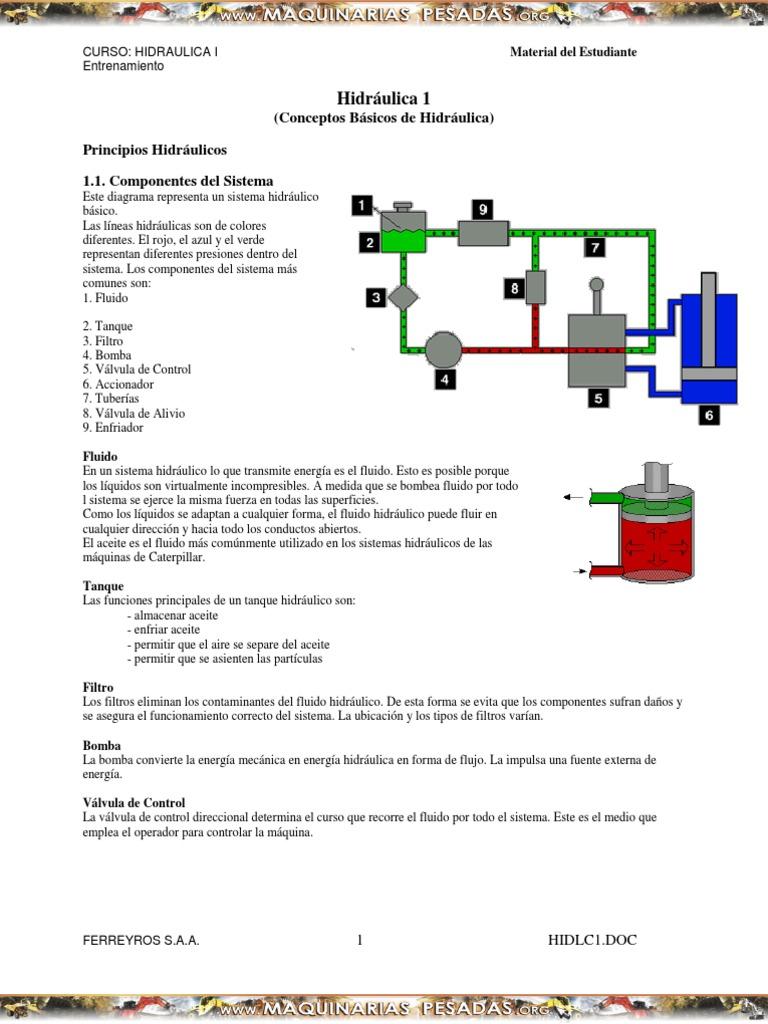 Manual conceptos basicos hidraulica ccuart Image collections