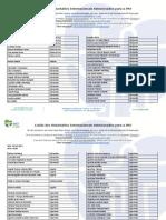 Listão-dos-Voluntários-Internacionais-Selecionados-Março2013
