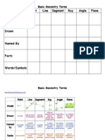 Basic Geometry Terms Chart