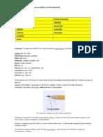 Concurso Portugues