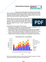 Donations to Political Parties 2012 First Quarter