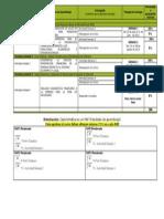 Cronograma de Actividades Analisis Finacieros Sena 2