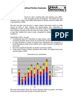 Donations to Political Parties Analysis 4th Quarter 2011
