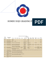 Hombu Dojo Grading System