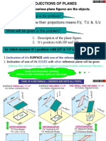 Projection of Planes(Thedirectdata.com)