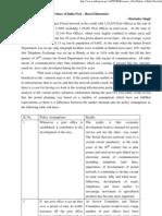 Future of India Post – Rural Dimension