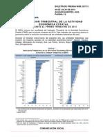 Indicador Trimestral de la Actividad Económica Estatal.202.168.13