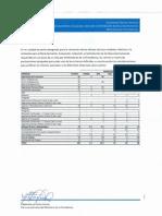 Evaluación perito Ing. Tactuk0001