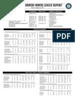 08.09.13 Mariners Minor League Report