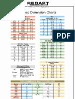 Thread Dimension Charts