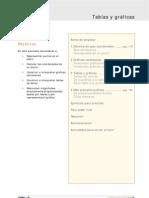 Graficos Proporcionaldad Directa