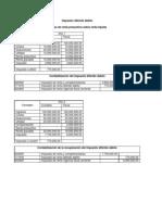 Ejemplo Impuesto Diferido