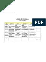 Pauta de Evaluación Afiche Región de Chile.