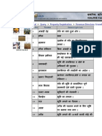 Jameen Related Urdu Terms