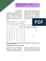 Balance Hidroelectrolitico -> Futura  Médica