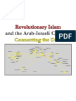 The Islamic Revolution and the Arab-Israeli Conflict