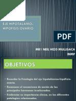 2.-Eje Hipotalamo -Hipofisis - Ovario Dr.hizo