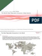 Las 200 empresas más respetadas del mundo