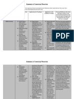 final learning theory chart aug 2013