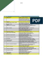 Estructura y Requerimientos Normas ISO