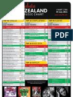 chart-1780-4-july-2011