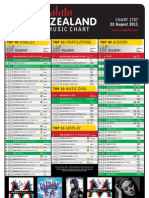 chart-1787-22-august-2011-1
