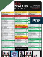 chart-1789-05-sept-2011