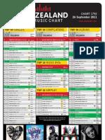 chart-1792-26-sept-2011