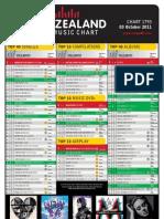 chart-1793-03-oct-2011