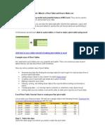 Excel Pivot Tables Tutorial
