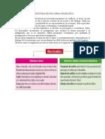 01a82_ESTRUCTURA DE UNA OBRA DRAMÁTICA (1)