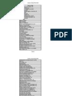 List of RTGS Banks