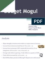 BudgetMogul TequilaShots MDIGurgaon