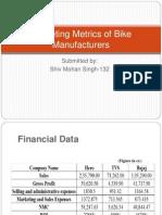Marketing Metrics of Bike Manufacturers