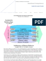 Emotional Competency - An Architecture for Human Interaction