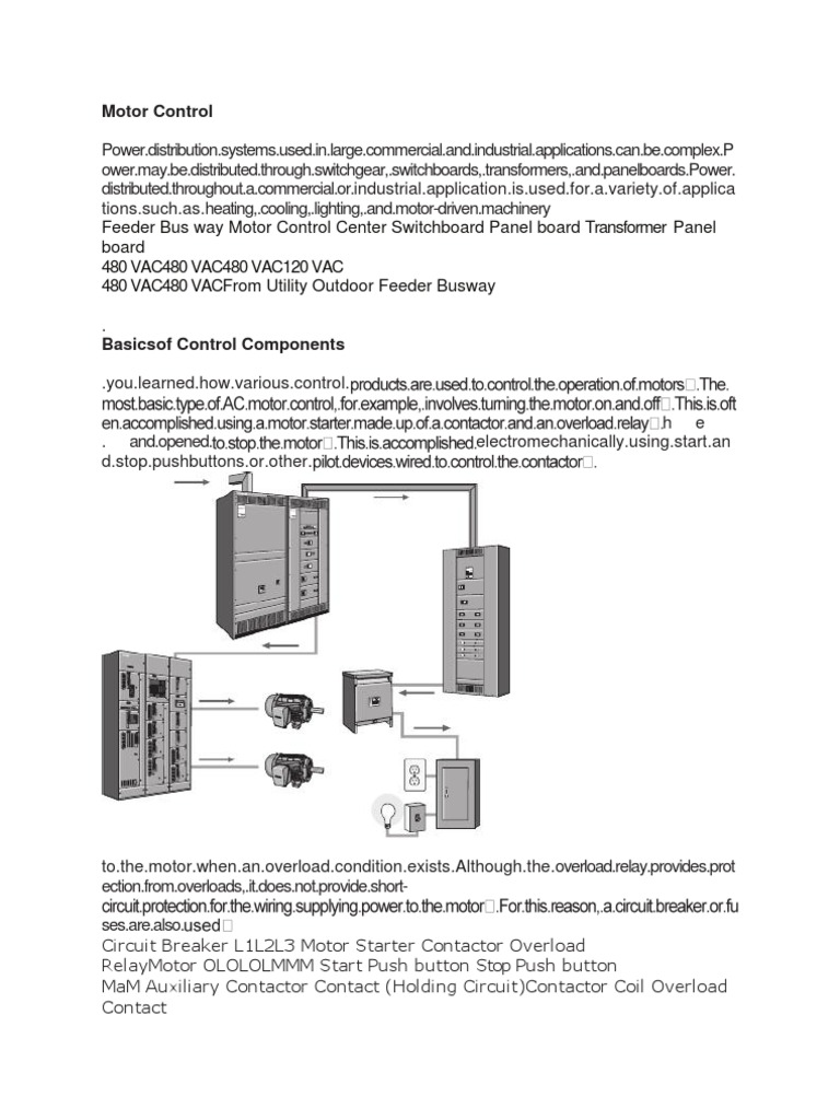 480 Volt Start Stop Switch Wiring Diagram Trusted Diagrams Push On Motor With And Contactor