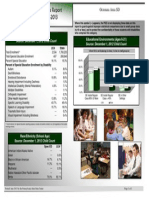 Pennsylvania's Special Education Data Report for Octorara SD