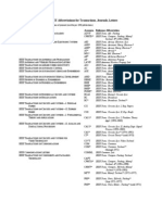 IEEE Journals Abreviation
