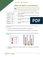 Practica Tablas de Datos y Pictogramas 2