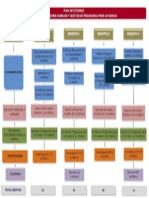 Plan de Estudios de la Maestría