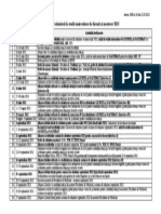 Calendarul admiterii 2013