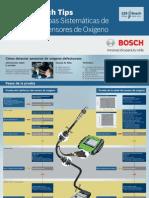 Poster Tips Pruebas de Sensores de Oxigeno 2011