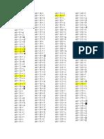 Mapa de Teclado Alt + Nº (Completo)