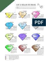 12sellos.pdf