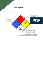1.-Ejemplos de Rombos de La NFPA